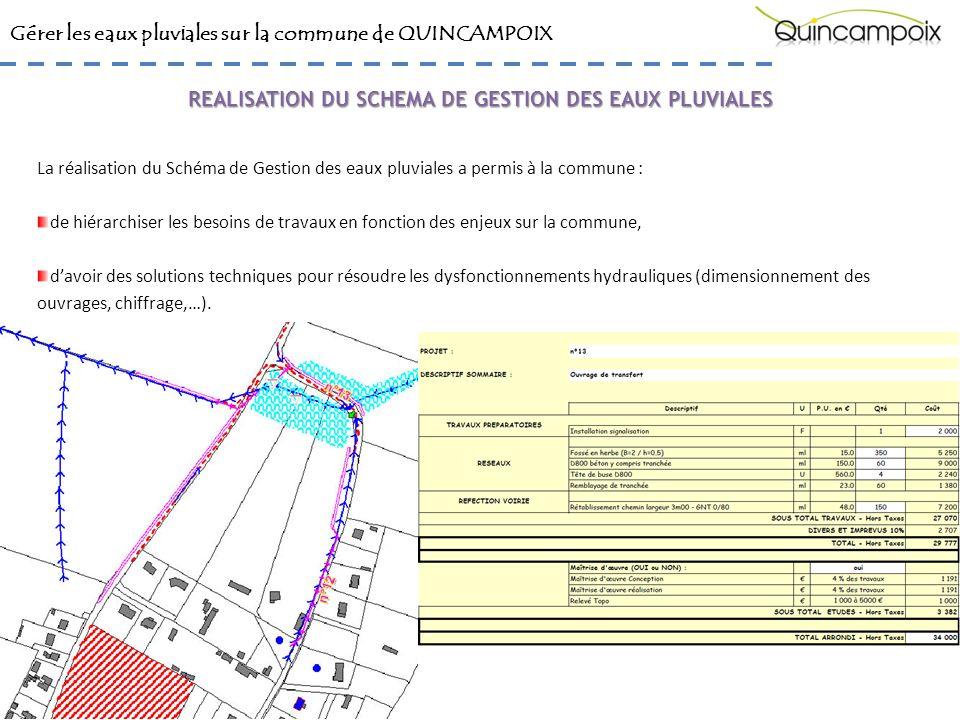 REALISATION DU SCHEMA DE GESTION DES EAUX PLUVIALES