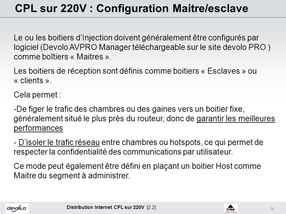 CPL sur 220V : Configuration Maitre/esclave