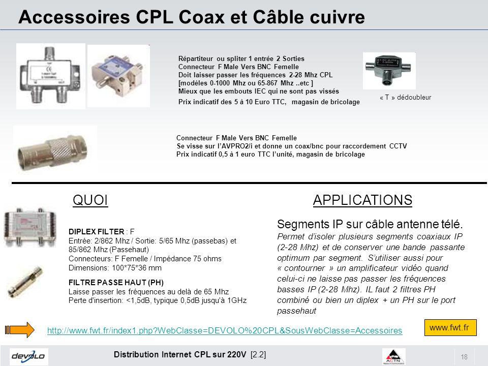 Accessoires CPL Coax et Câble cuivre