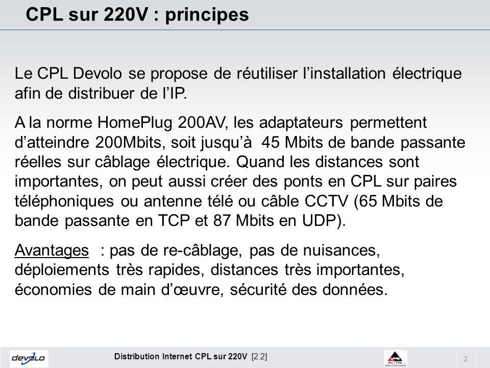 CPL sur 220V : principes Le CPL Devolo se propose de réutiliser l'installation électrique afin de distribuer de l'IP.