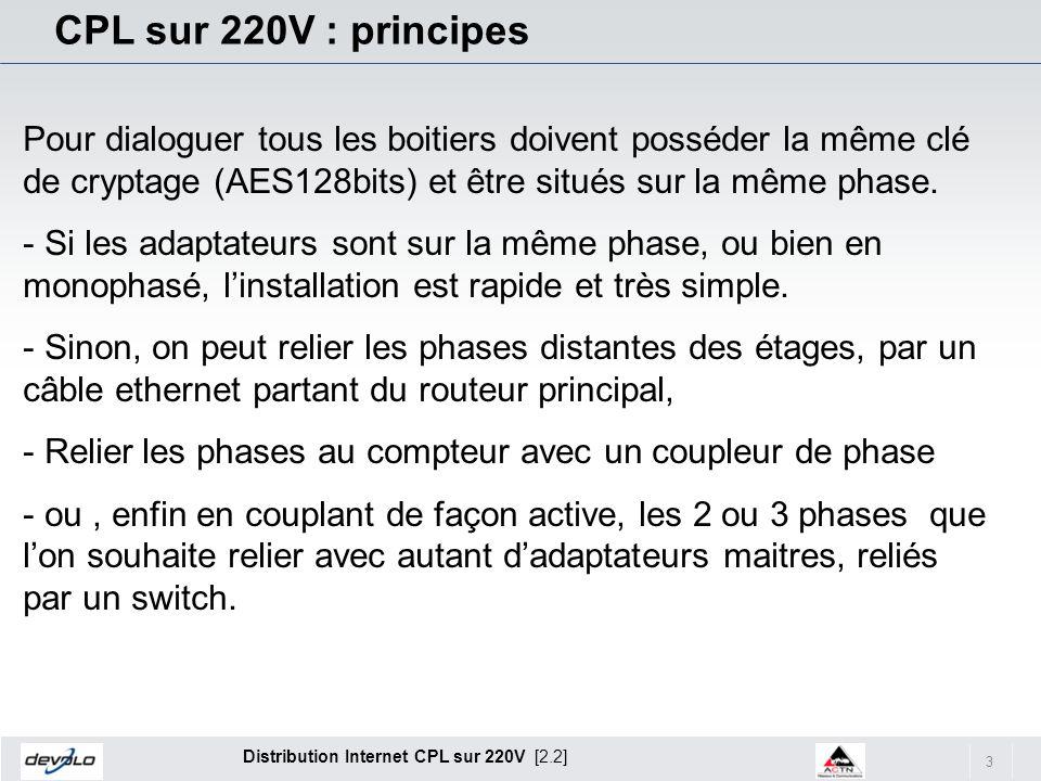 CPL sur 220V : principes Pour dialoguer tous les boitiers doivent posséder la même clé de cryptage (AES128bits) et être situés sur la même phase.