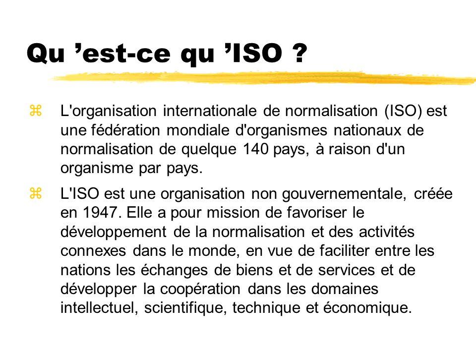 Qu 'est-ce qu 'ISO