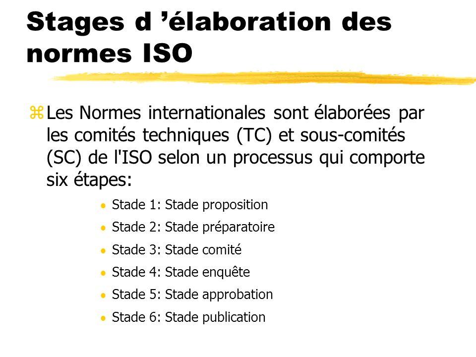 Stages d 'élaboration des normes ISO