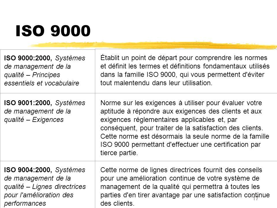 ISO 9000 ISO 9000:2000, Systèmes de management de la qualité – Principes essentiels et vocabulaire.
