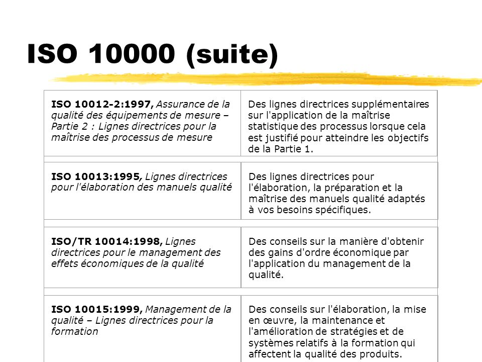 ISO 10000 (suite)