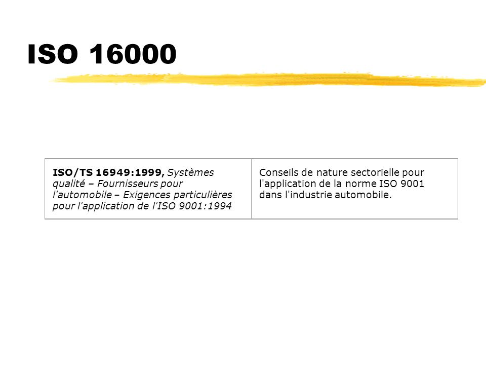 ISO 16000ISO/TS 16949:1999, Systèmes qualité – Fournisseurs pour l automobile – Exigences particulières pour l application de l ISO 9001:1994.
