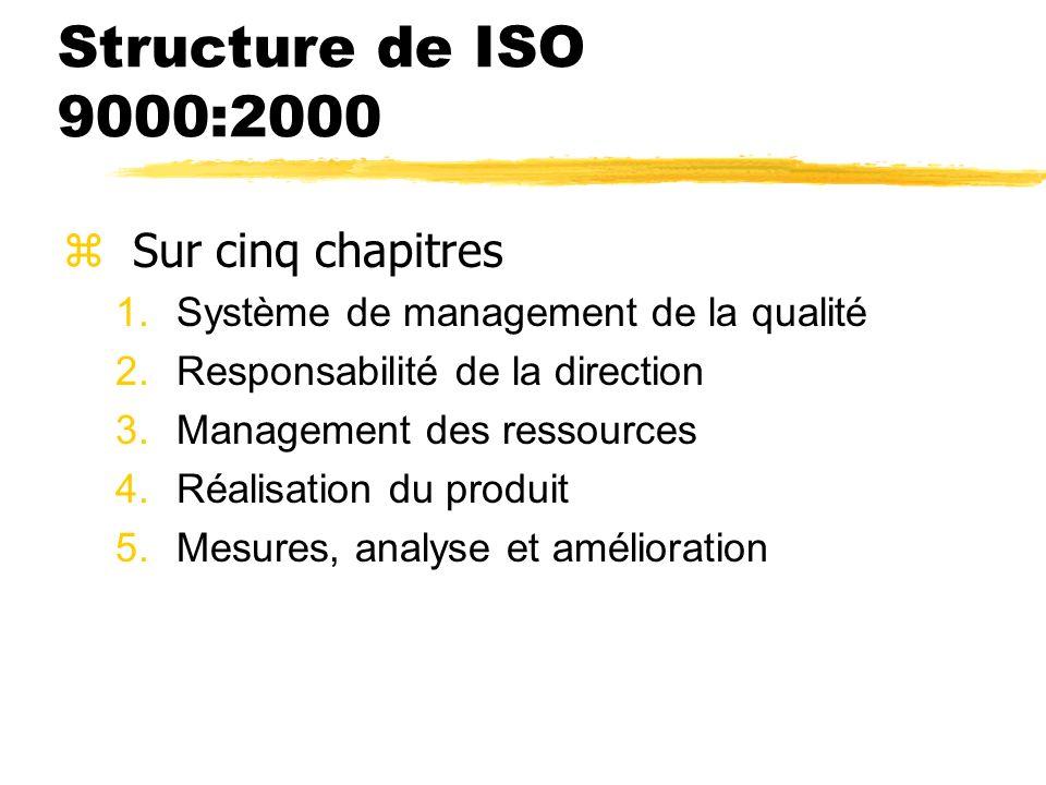 Structure de ISO 9000:2000 Sur cinq chapitres