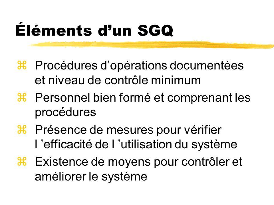 Éléments d'un SGQ Procédures d'opérations documentées et niveau de contrôle minimum. Personnel bien formé et comprenant les procédures.