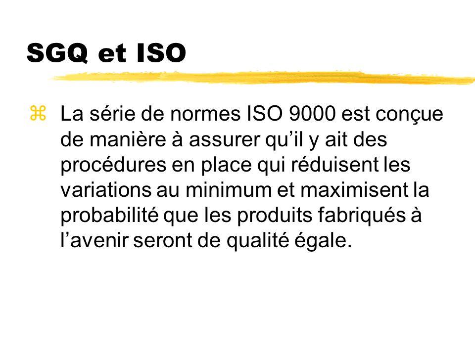 SGQ et ISO