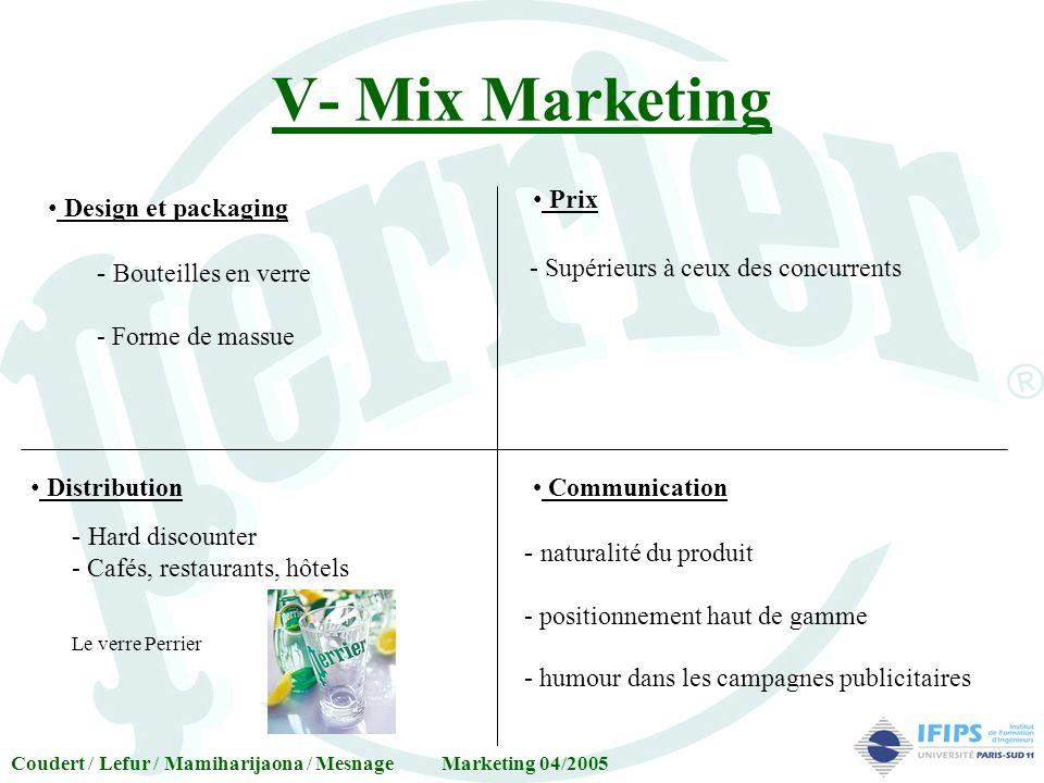 V- Mix Marketing Prix Design et packaging Bouteilles en verre