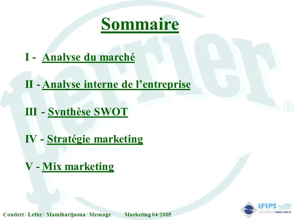 Sommaire I - Analyse du marché II - Analyse interne de l'entreprise