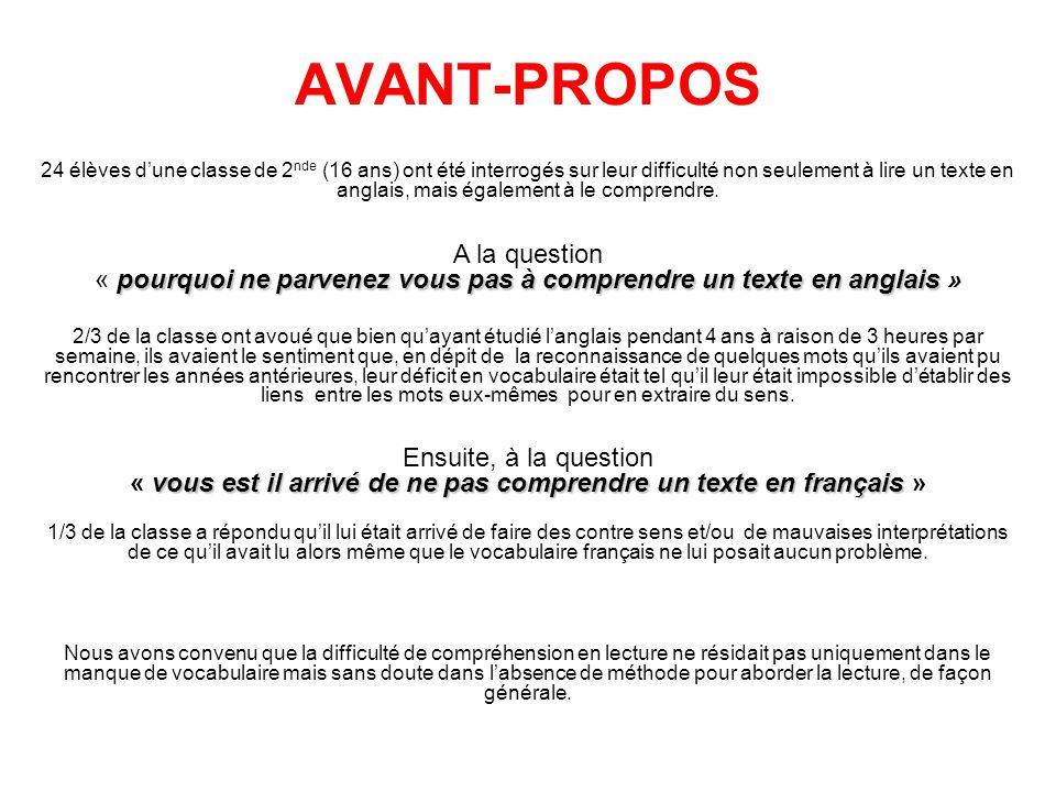 « vous est il arrivé de ne pas comprendre un texte en français »