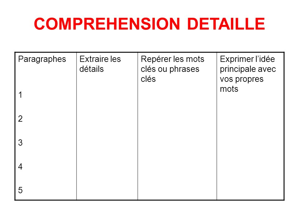 COMPREHENSION DETAILLE