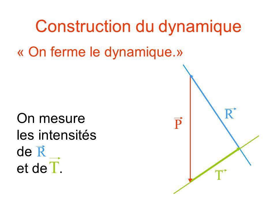 Construction du dynamique