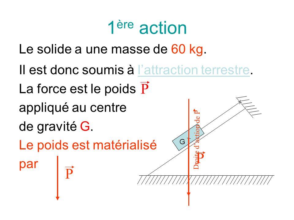 1ère action P P P Le solide a une masse de 60 kg.