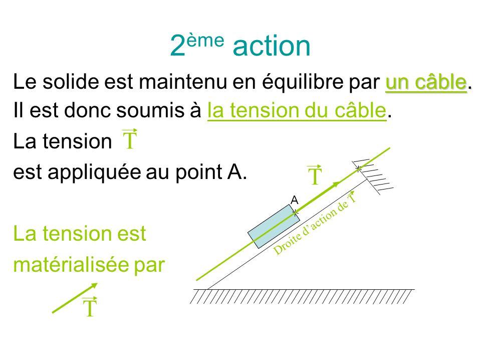 2ème action T T T Le solide est maintenu en équilibre par un câble.