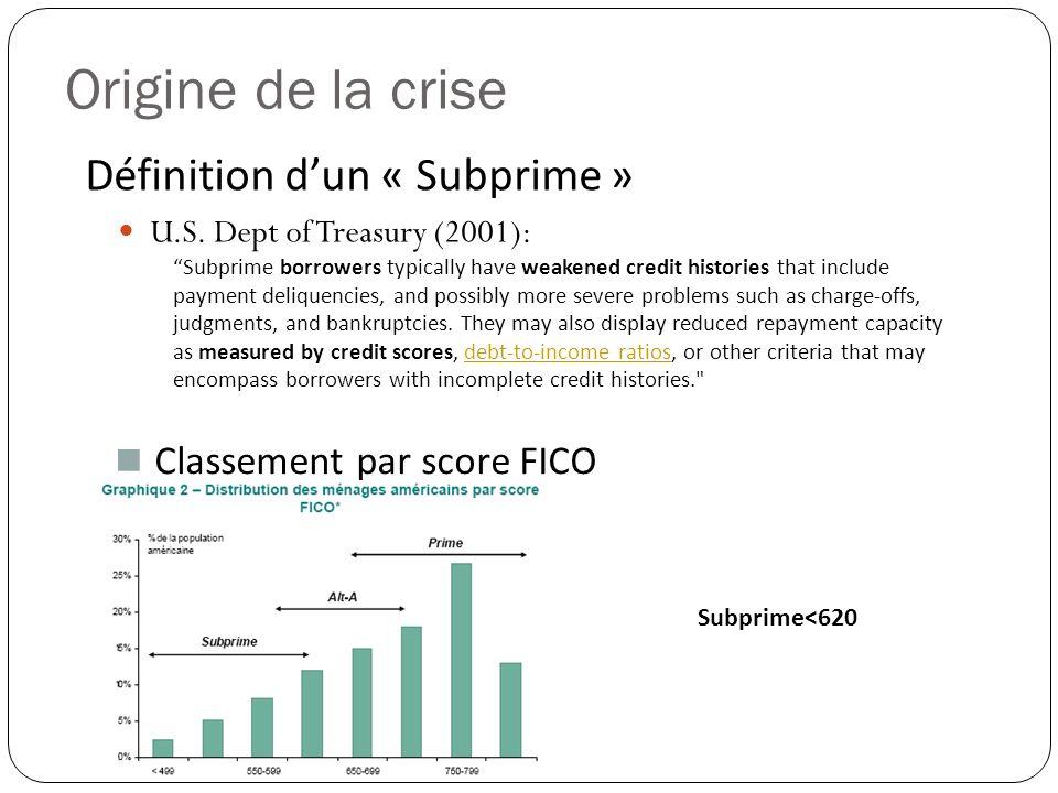 Origine de la crise Définition d'un « Subprime »