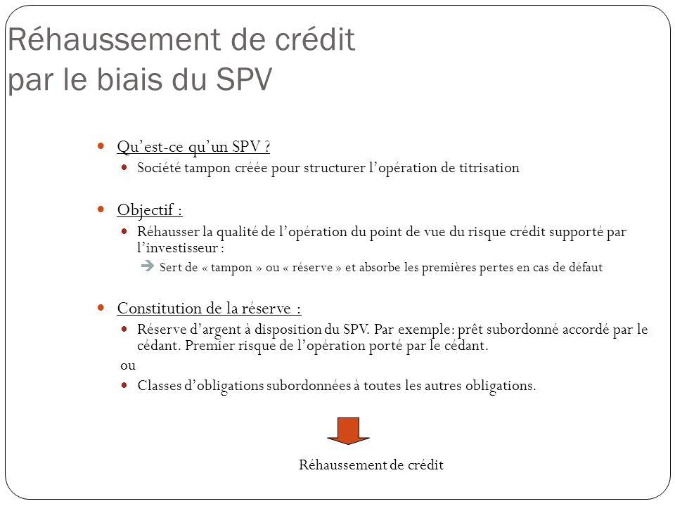 Réhaussement de crédit par le biais du SPV
