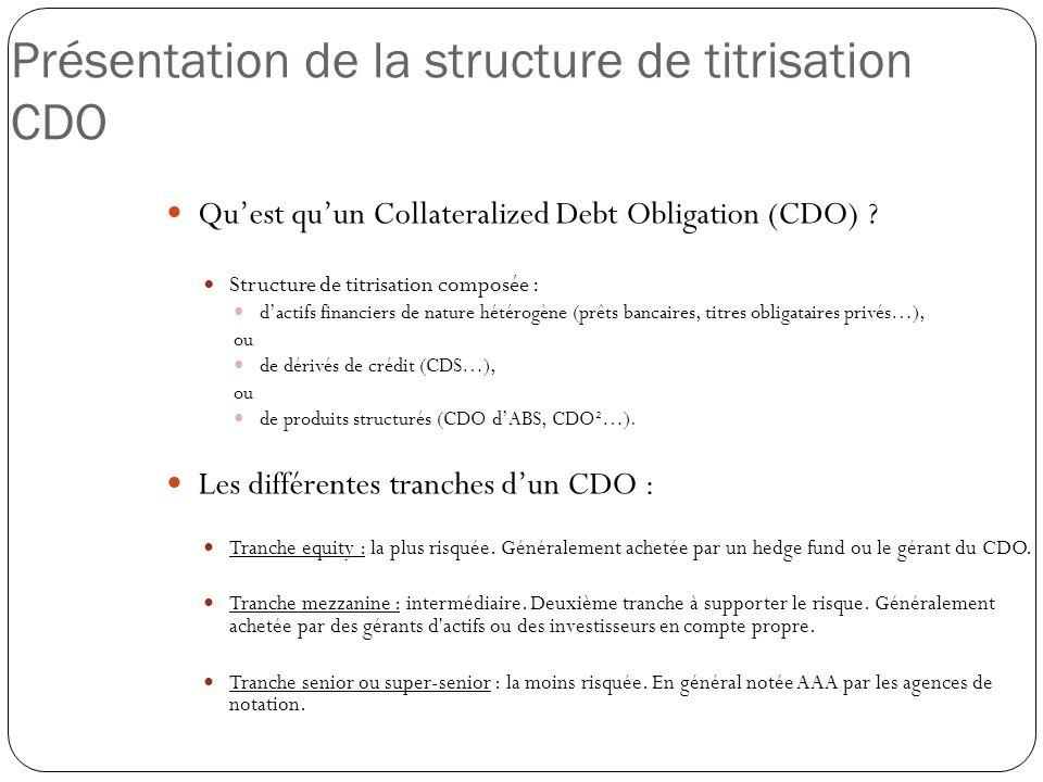 Présentation de la structure de titrisation CDO