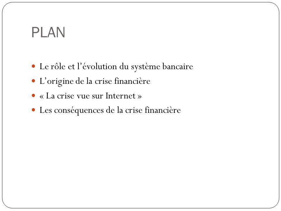 PLAN Le rôle et l'évolution du système bancaire
