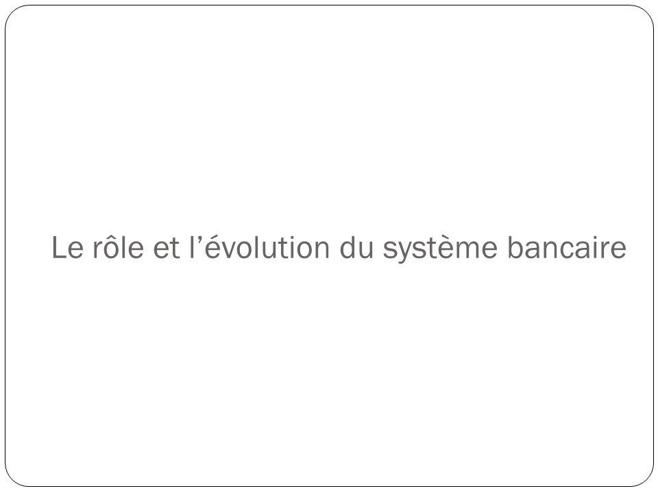 Le rôle et l'évolution du système bancaire