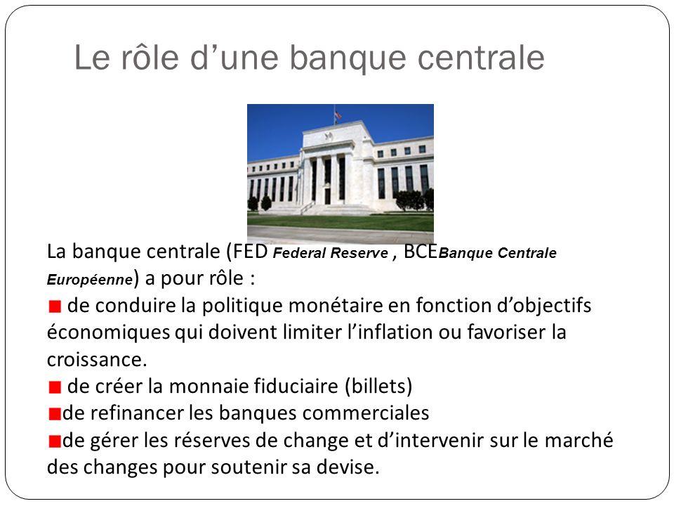 Le rôle d'une banque centrale
