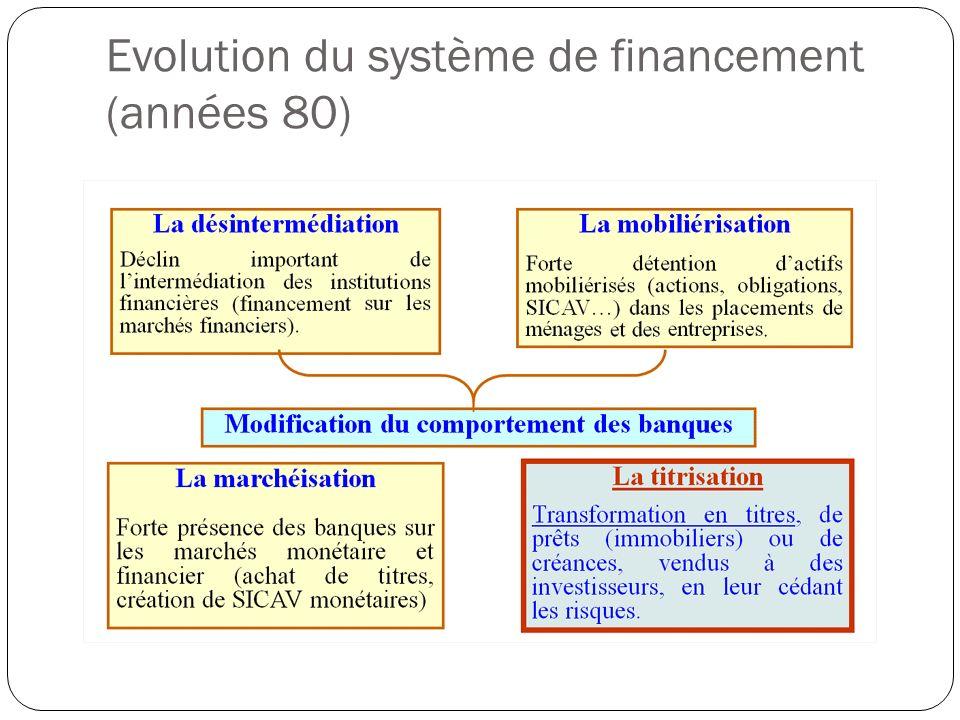 Evolution du système de financement (années 80)