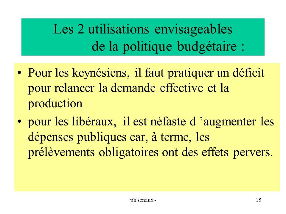 Les 2 utilisations envisageables de la politique budgétaire :