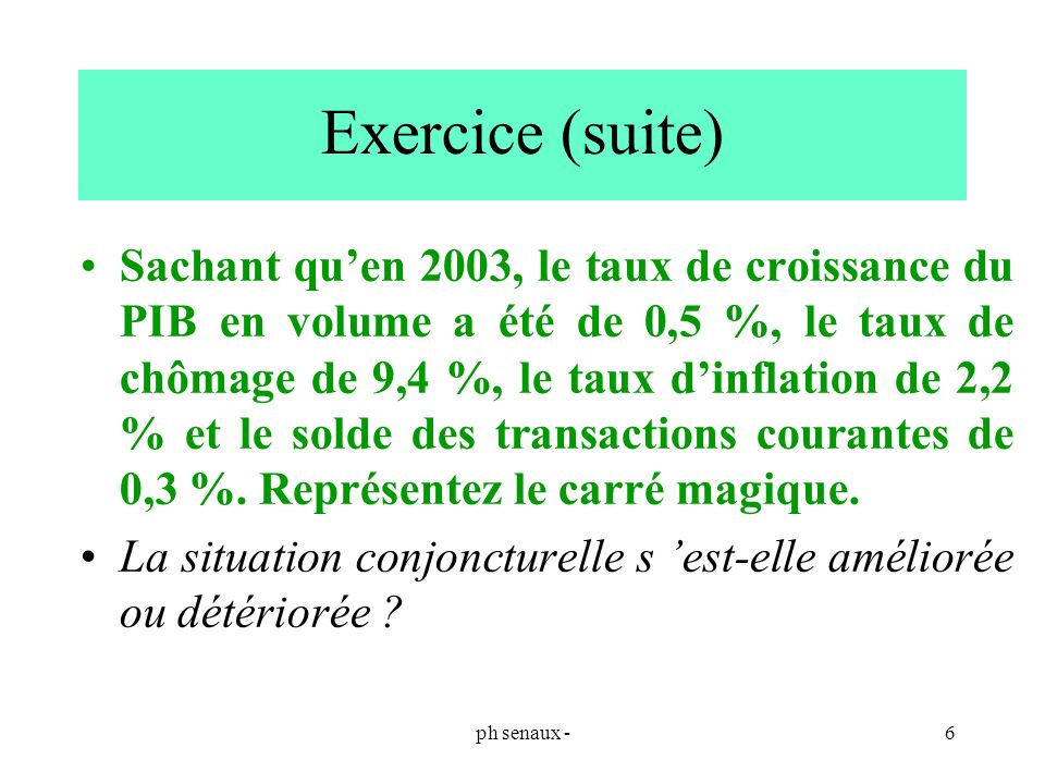 Exercice (suite)‏