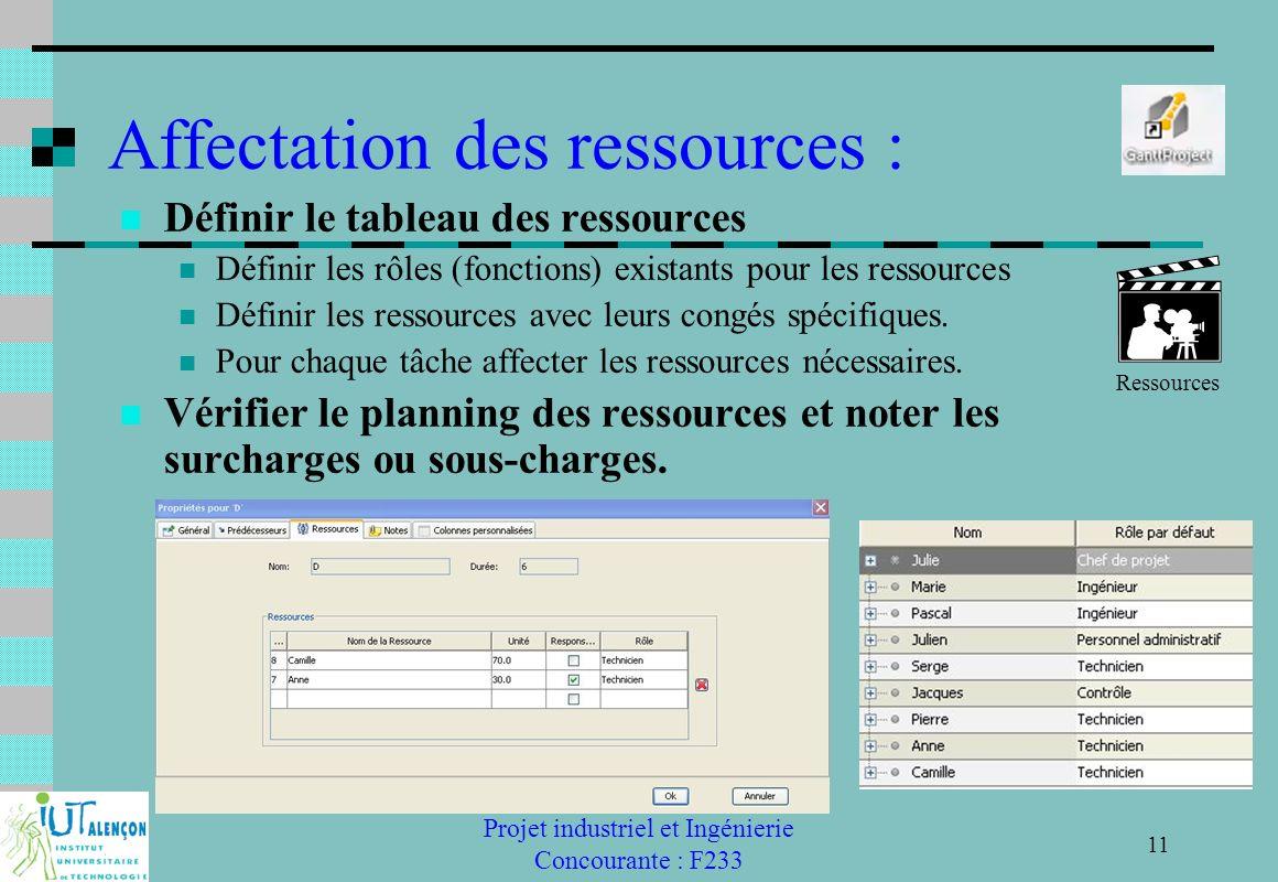Affectation des ressources :