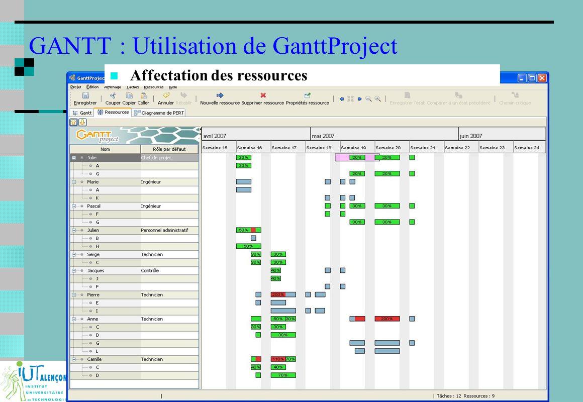 GANTT : Utilisation de GanttProject