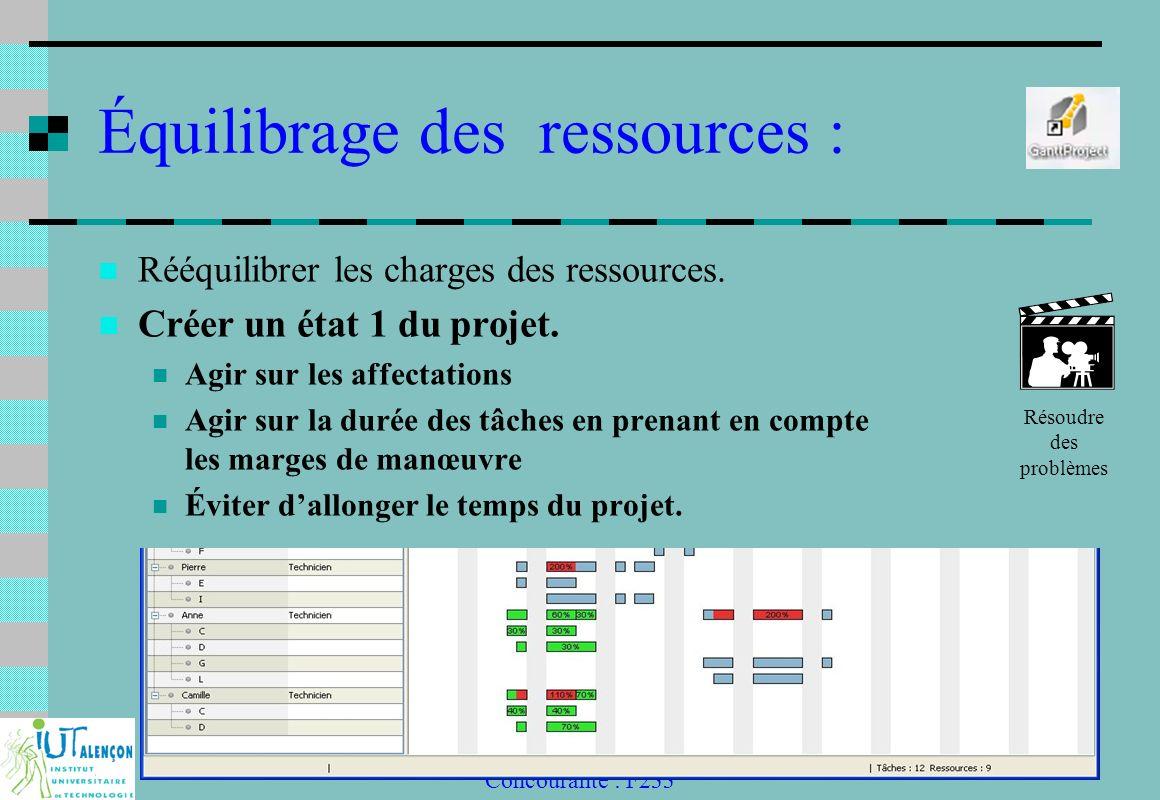 Équilibrage des ressources :