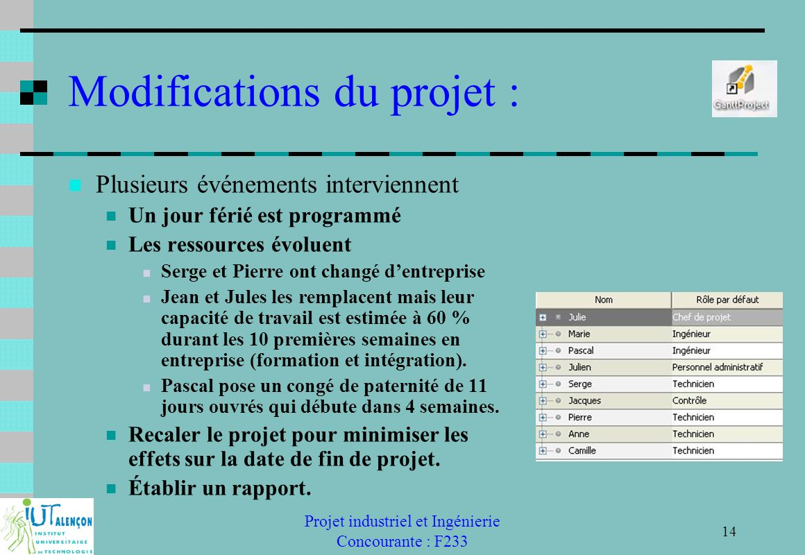 Modifications du projet :