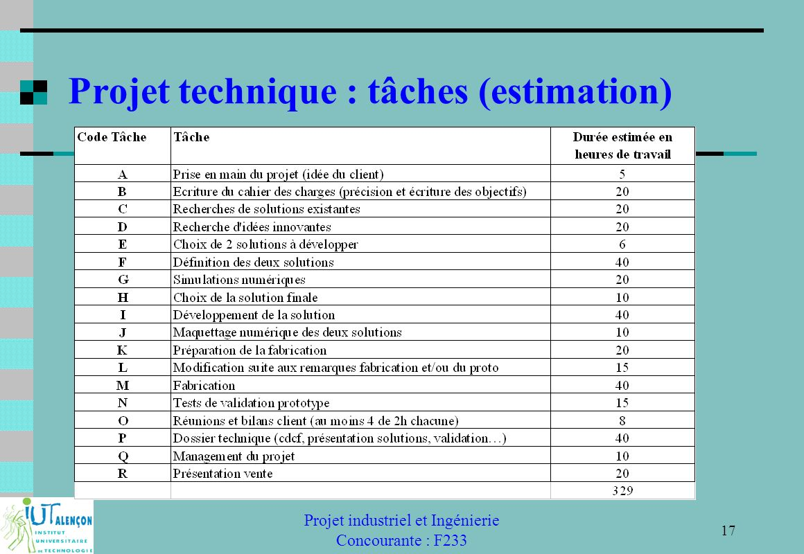 Projet technique : tâches (estimation)