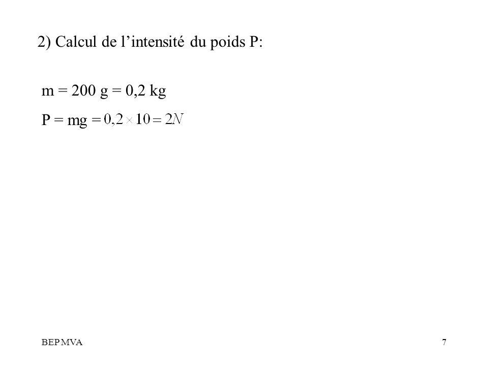 2) Calcul de l'intensité du poids P: