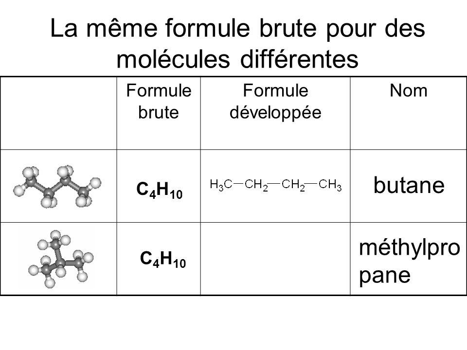 La même formule brute pour des molécules différentes