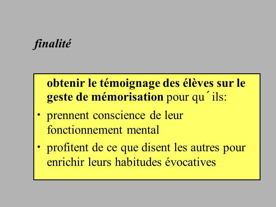 finalité obtenir le témoignage des élèves sur le geste de mémorisation pour qu´ils: prennent conscience de leur fonctionnement mental.