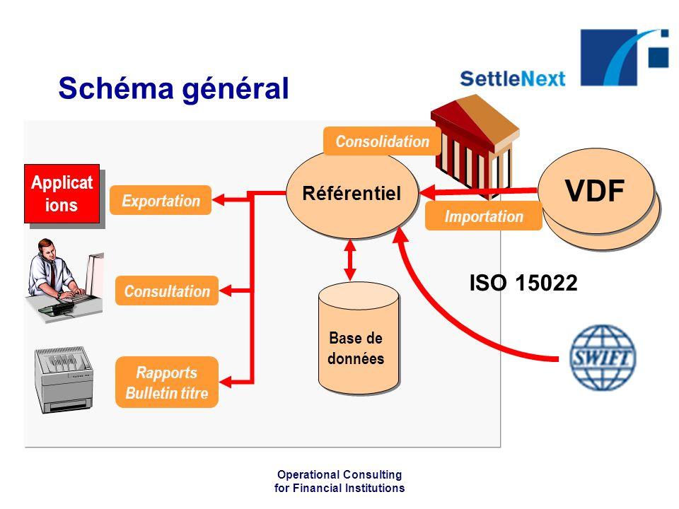 Schéma général VDF ISO 15022 Référentiel Applications Consolidation