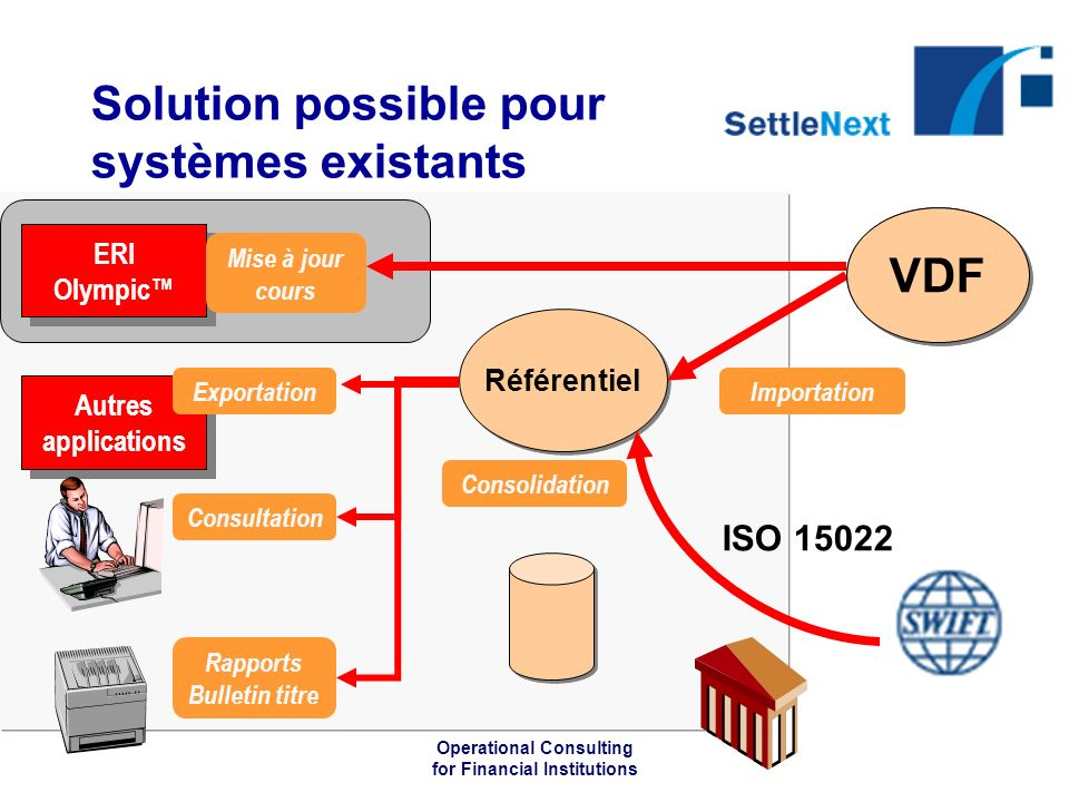 Solution possible pour systèmes existants