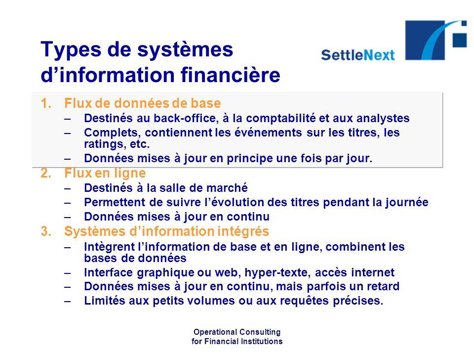 Types de systèmes d'information financière
