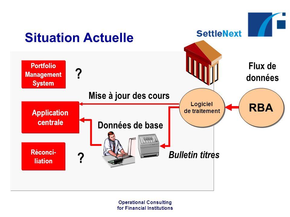 Portfolio Management System Logiciel de traitement