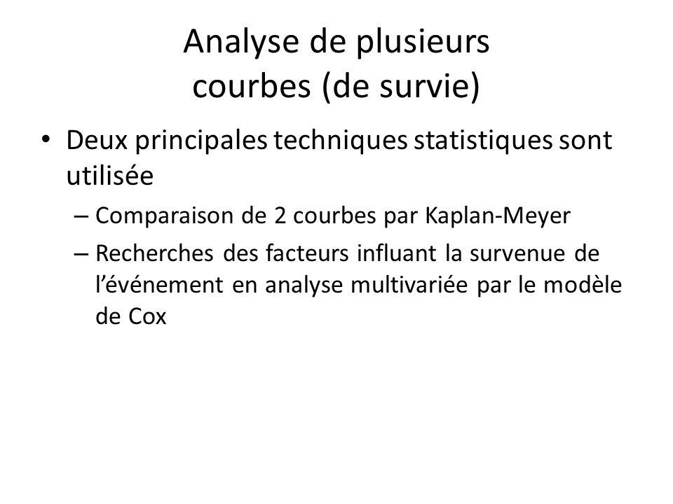 Analyse de plusieurs courbes (de survie)