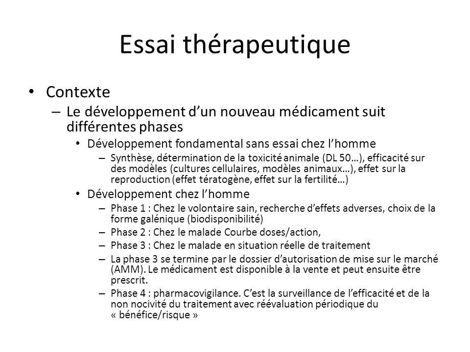 Essai thérapeutique Contexte