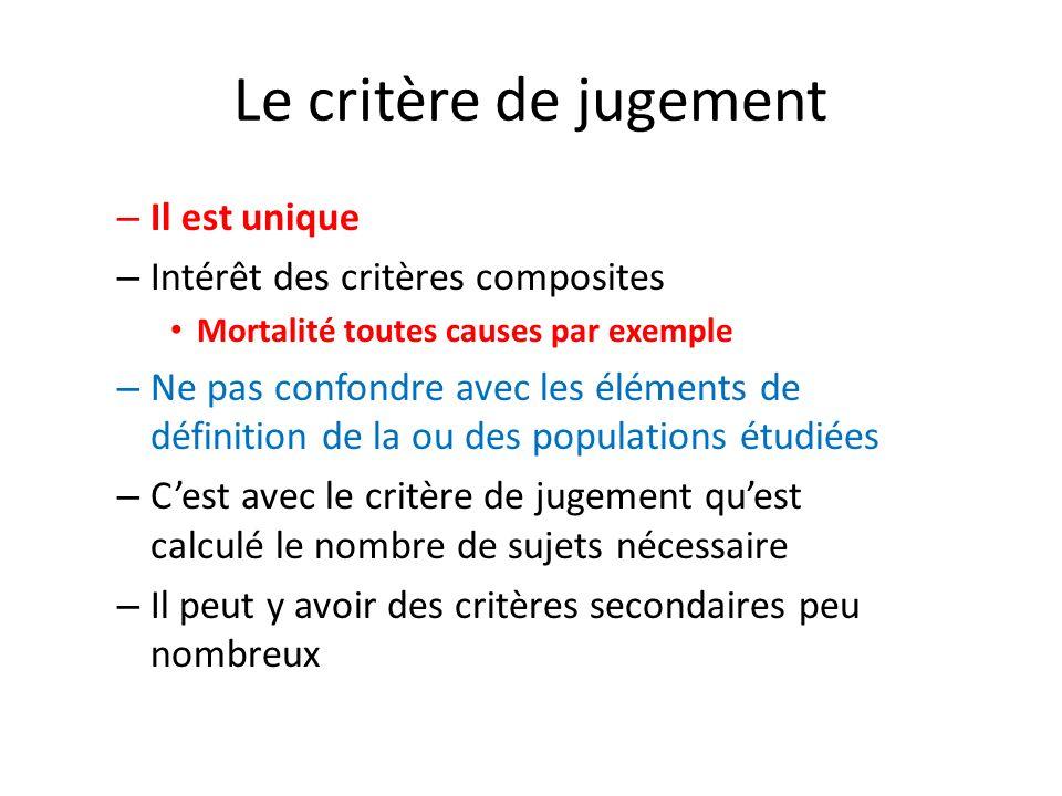 Le critère de jugement Il est unique Intérêt des critères composites