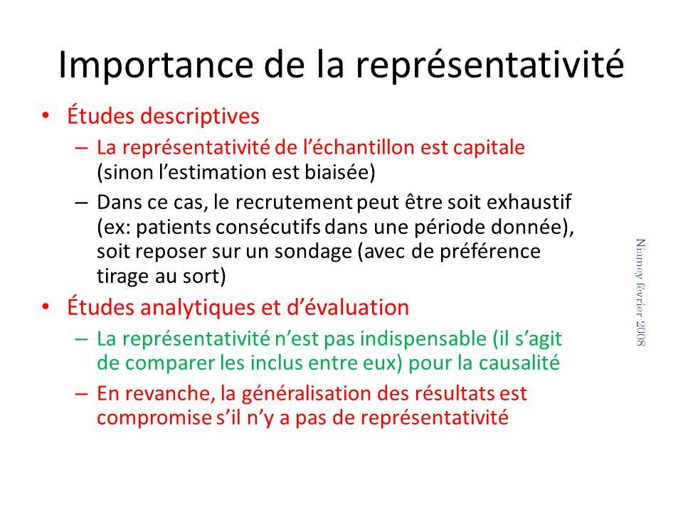 Importance de la représentativité