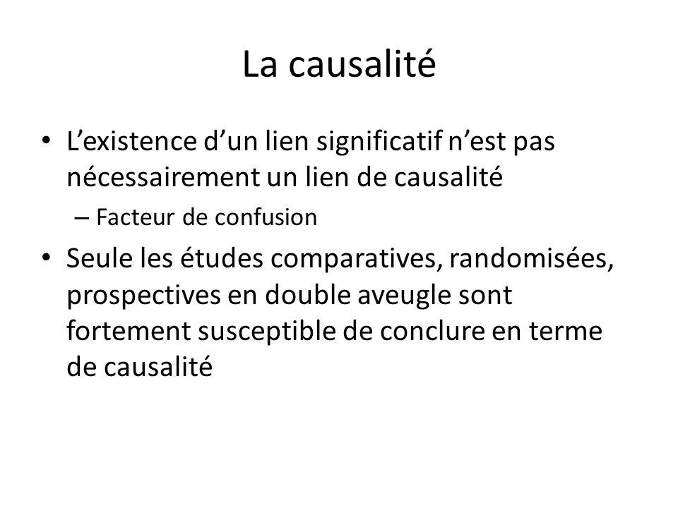 La causalité L'existence d'un lien significatif n'est pas nécessairement un lien de causalité. Facteur de confusion.