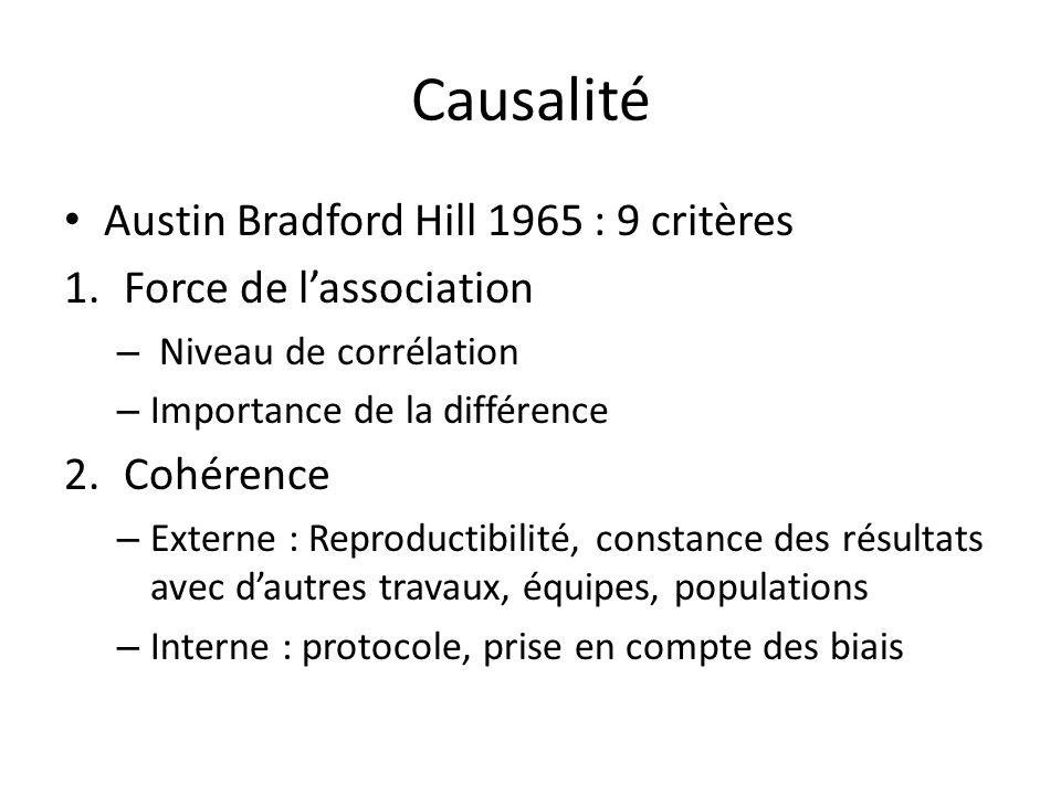 Causalité Austin Bradford Hill 1965 : 9 critères