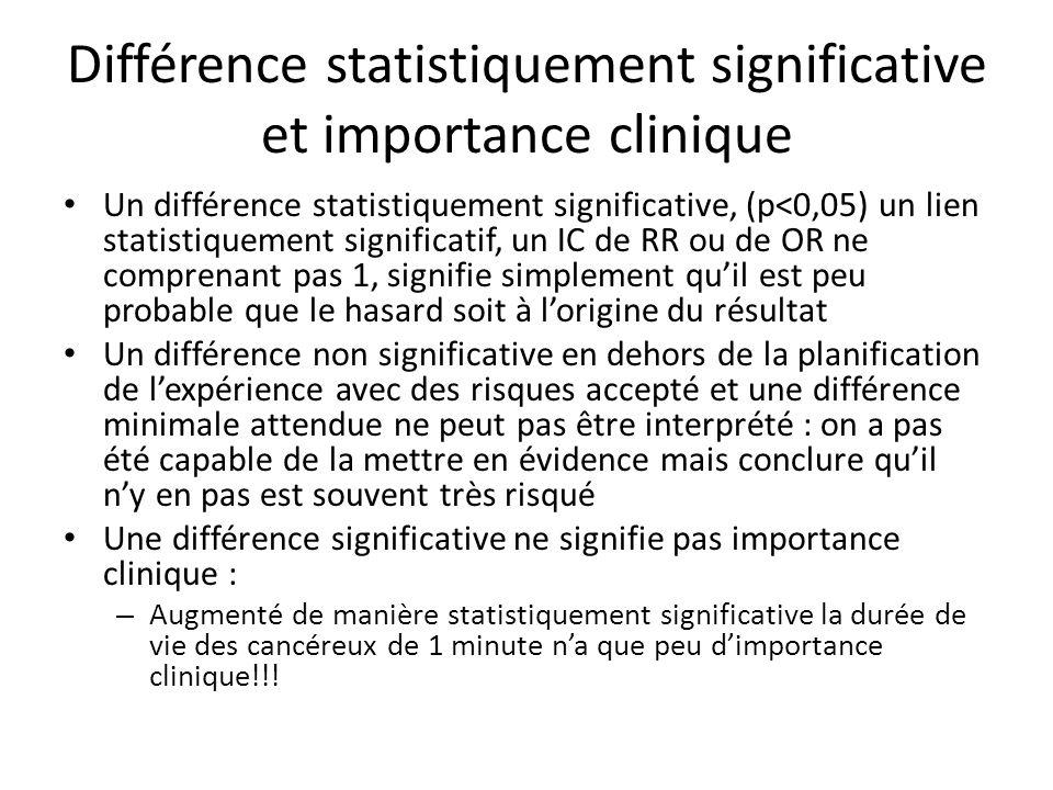 Différence statistiquement significative et importance clinique