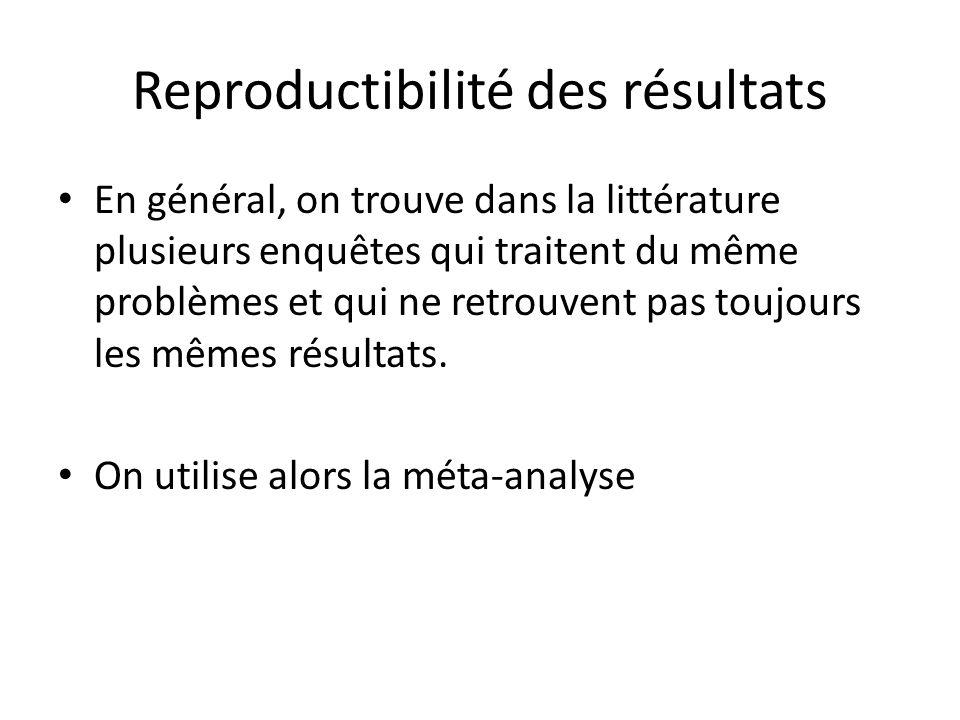 Reproductibilité des résultats
