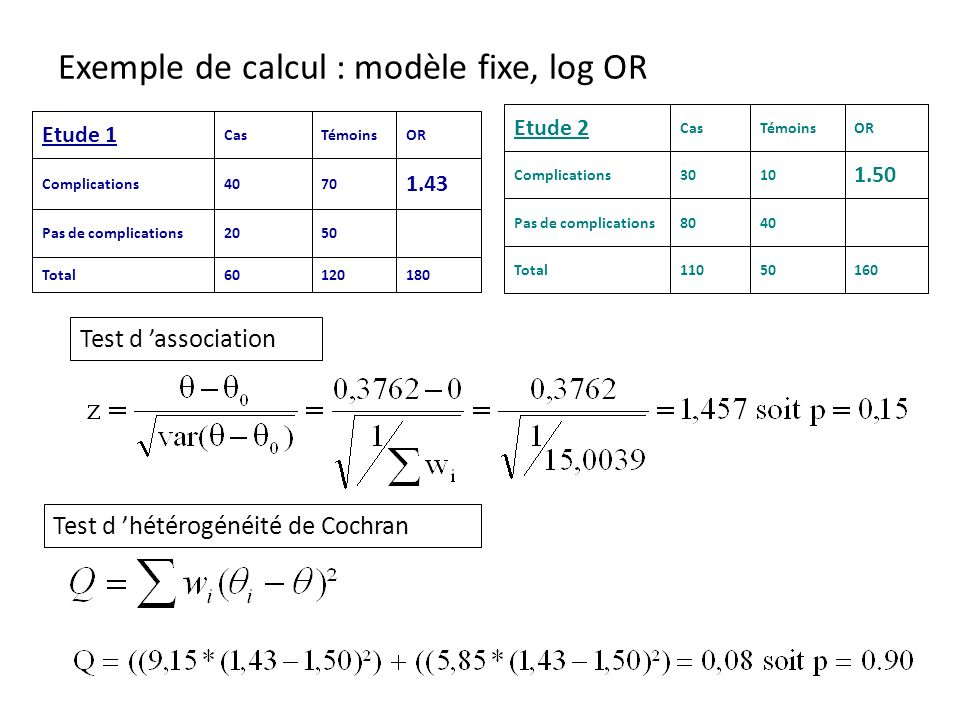 Exemple de calcul : modèle fixe, log OR